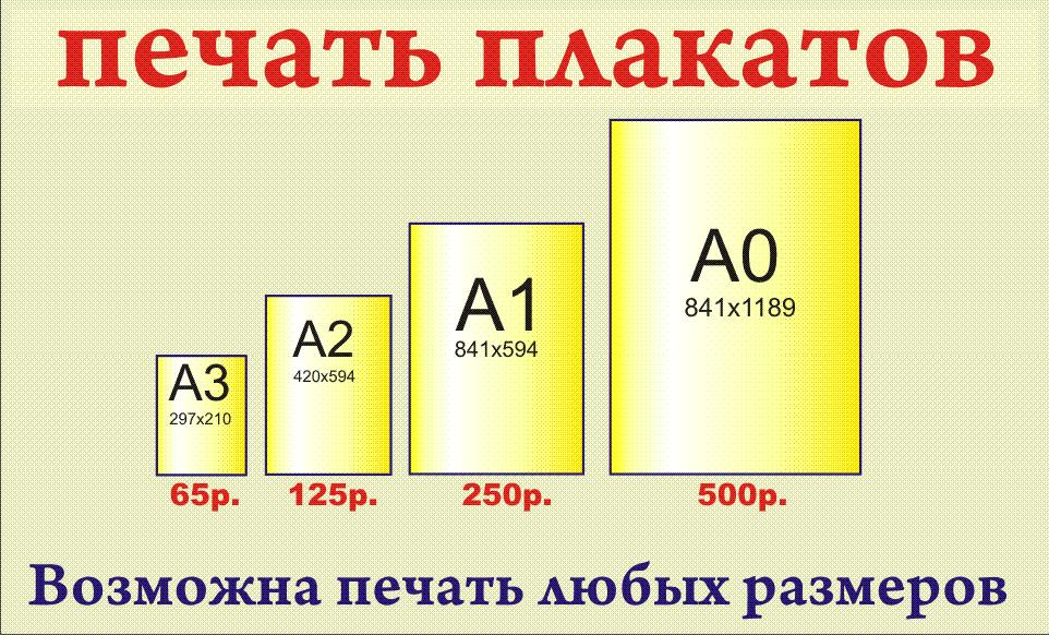 печать плакатов и постеров в Волгограде